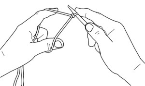 Hand position for any cast on that makes use of a tail of yarn.